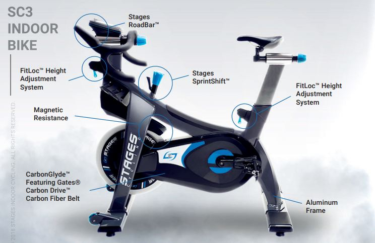 Virtual Cycling – Places Leisure